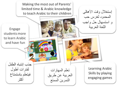 Fun Arabic learning